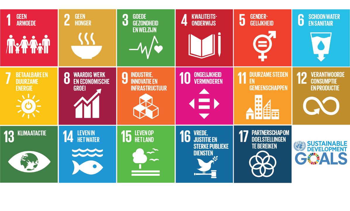 Sustainable Development Goals marketing materiaal